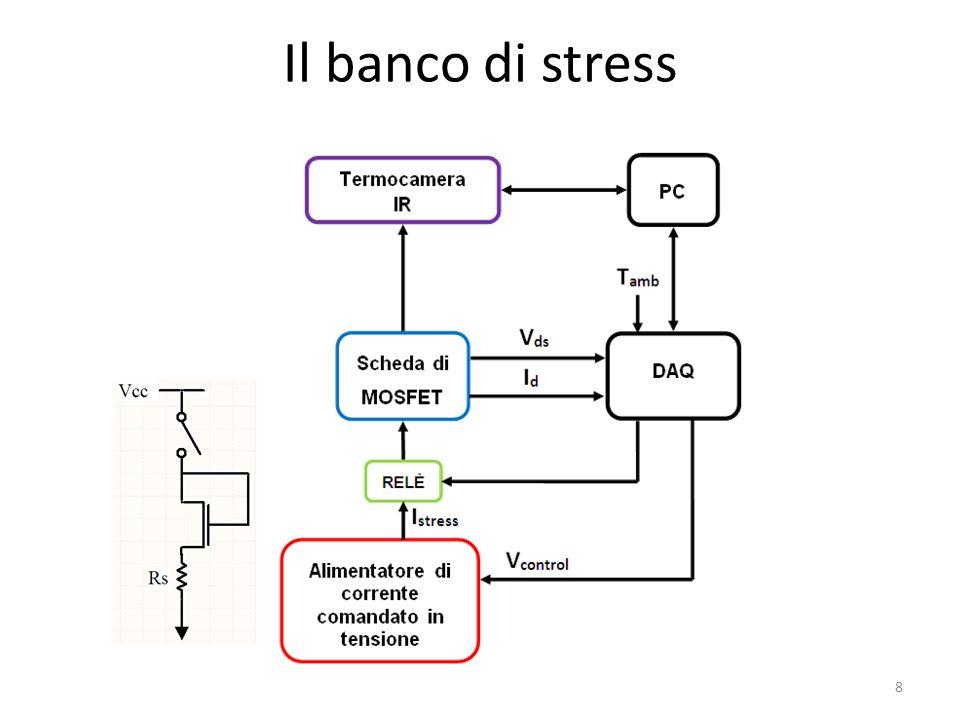Il banco di stress 8