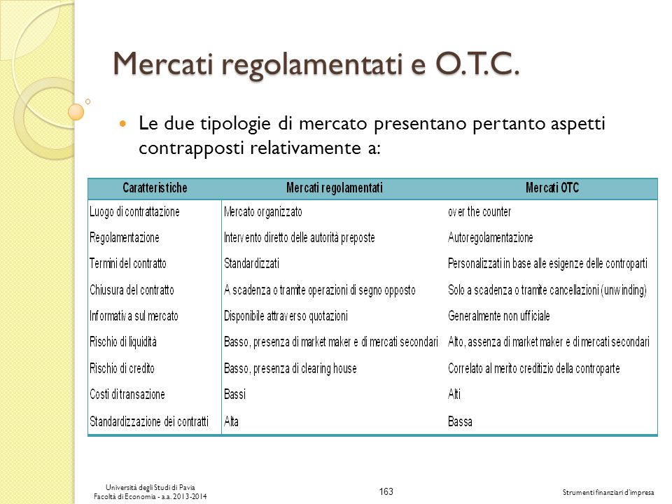 163 Università degli Studi di Pavia Facoltà di Economia - a.a. 2013-2014 Strumenti finanziari dimpresa Mercati regolamentati e O.T.C. Le due tipologie