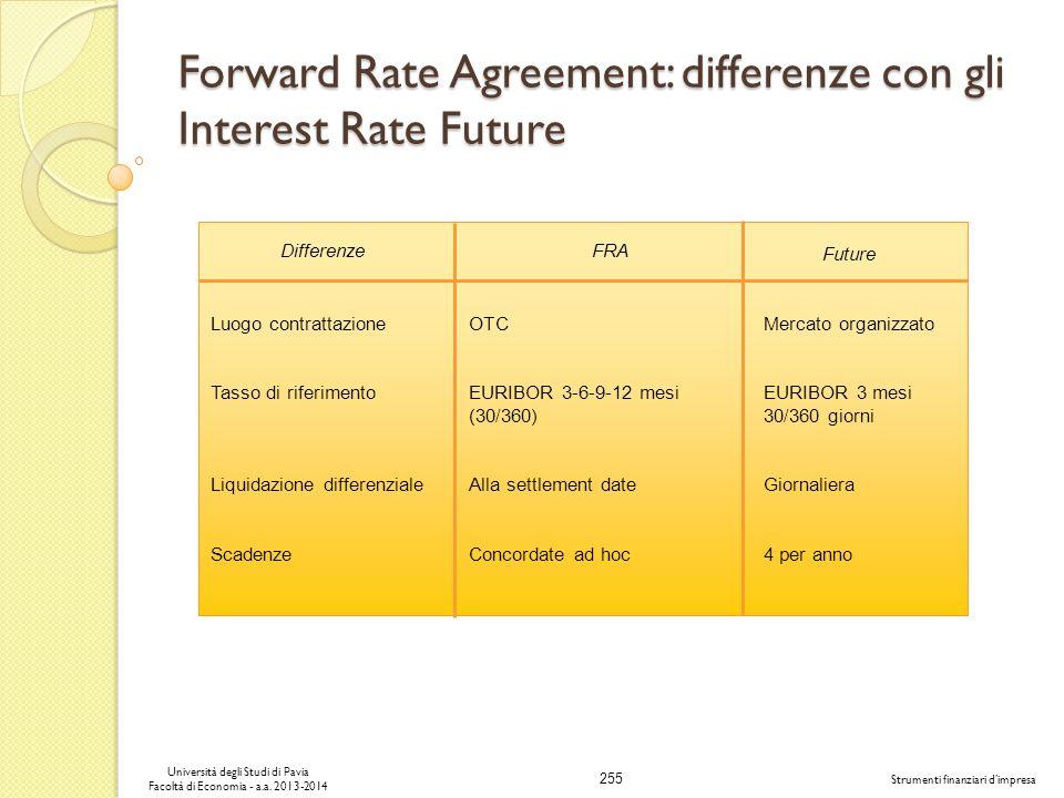 255 Università degli Studi di Pavia Facoltà di Economia - a.a. 2013-2014 Strumenti finanziari dimpresa Forward Rate Agreement: differenze con gli Inte