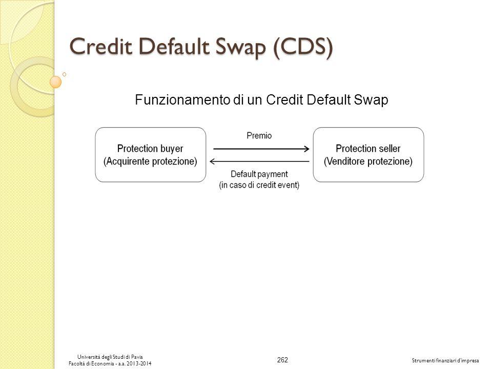 262 Università degli Studi di Pavia Facoltà di Economia - a.a. 2013-2014 Strumenti finanziari dimpresa Credit Default Swap (CDS) Funzionamento di un C