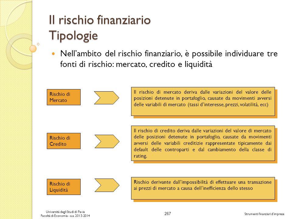 267 Università degli Studi di Pavia Facoltà di Economia - a.a. 2013-2014 Strumenti finanziari dimpresa Il rischio finanziario Tipologie Nellambito del