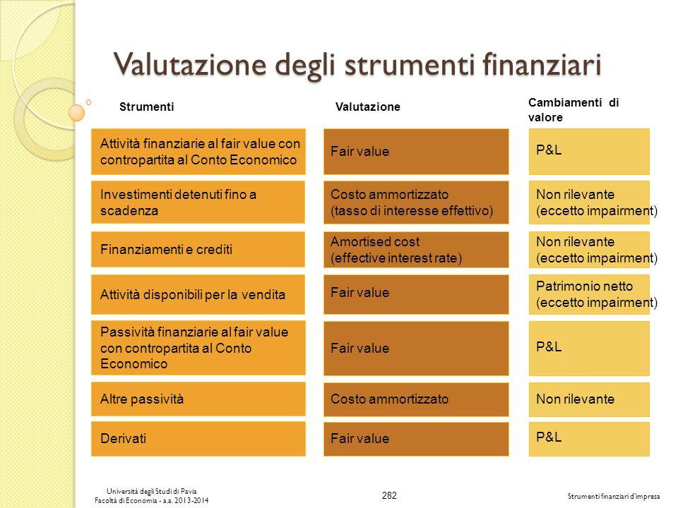 282 Università degli Studi di Pavia Facoltà di Economia - a.a. 2013-2014 Strumenti finanziari dimpresa Valutazione degli strumenti finanziari Strument