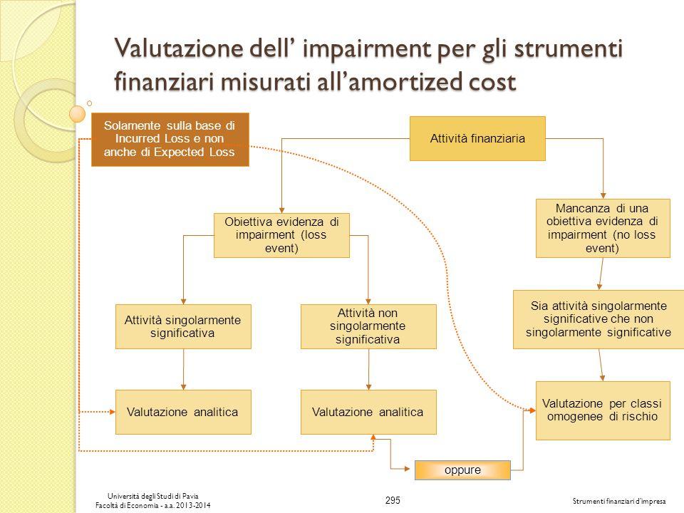 295 Università degli Studi di Pavia Facoltà di Economia - a.a. 2013-2014 Strumenti finanziari dimpresa Valutazione dell impairment per gli strumenti f