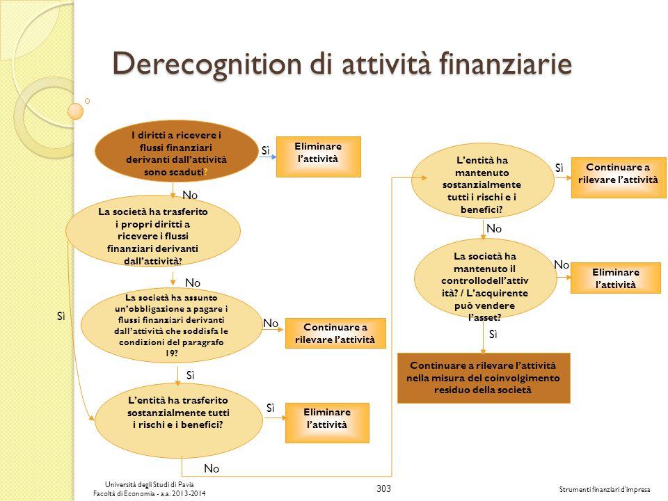 303 Università degli Studi di Pavia Facoltà di Economia - a.a. 2013-2014 Strumenti finanziari dimpresa Derecognition di attività finanziarie I diritti