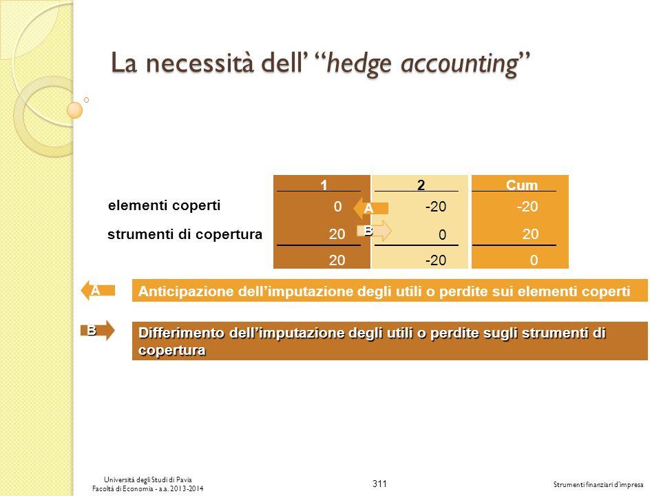 311 Università degli Studi di Pavia Facoltà di Economia - a.a. 2013-2014 Strumenti finanziari dimpresa La necessità dell hedge accounting 0 12Cum elem
