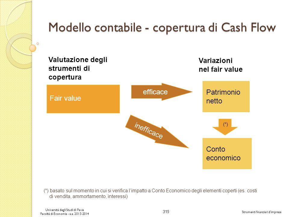 315 Università degli Studi di Pavia Facoltà di Economia - a.a. 2013-2014 Strumenti finanziari dimpresa Modello contabile - copertura di Cash Flow Vari