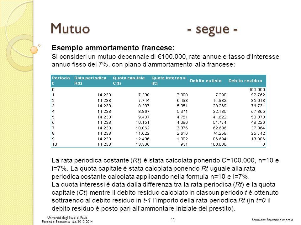 41 Università degli Studi di Pavia Facoltà di Economia - a.a. 2013-2014 Strumenti finanziari dimpresa Mutuo - segue - Esempio ammortamento francese: S