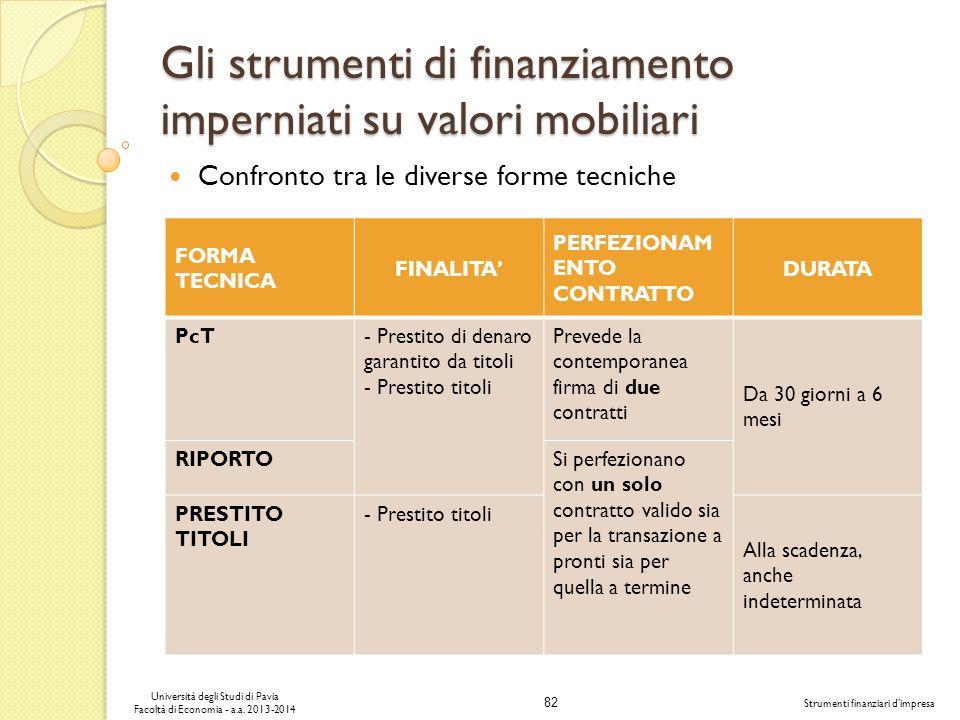 82 Università degli Studi di Pavia Facoltà di Economia - a.a. 2013-2014 Strumenti finanziari dimpresa Gli strumenti di finanziamento imperniati su val