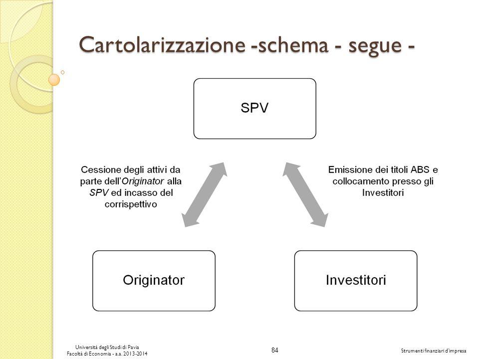 84 Università degli Studi di Pavia Facoltà di Economia - a.a. 2013-2014 Strumenti finanziari dimpresa Cartolarizzazione -schema - segue -