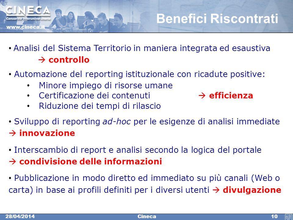 www.cineca.it 1028/04/2014Cineca Benefici Riscontrati Analisi del Sistema Territorio in maniera integrata ed esaustiva controllo Automazione del repor