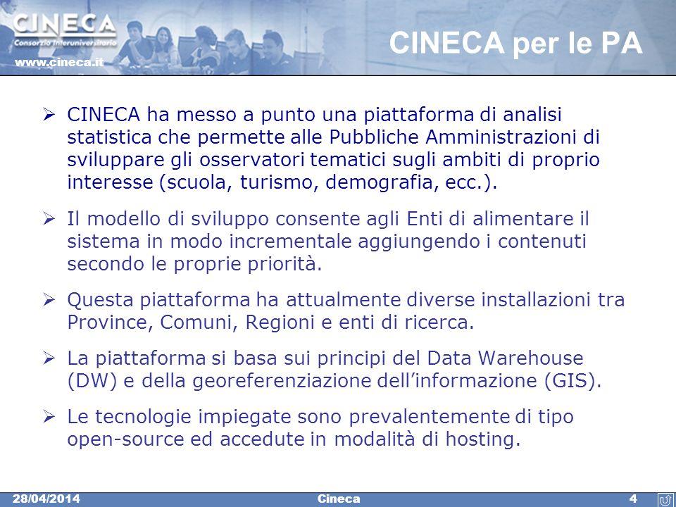 www.cineca.it 428/04/2014Cineca CINECA per le PA CINECA ha messo a punto una piattaforma di analisi statistica che permette alle Pubbliche Amministraz