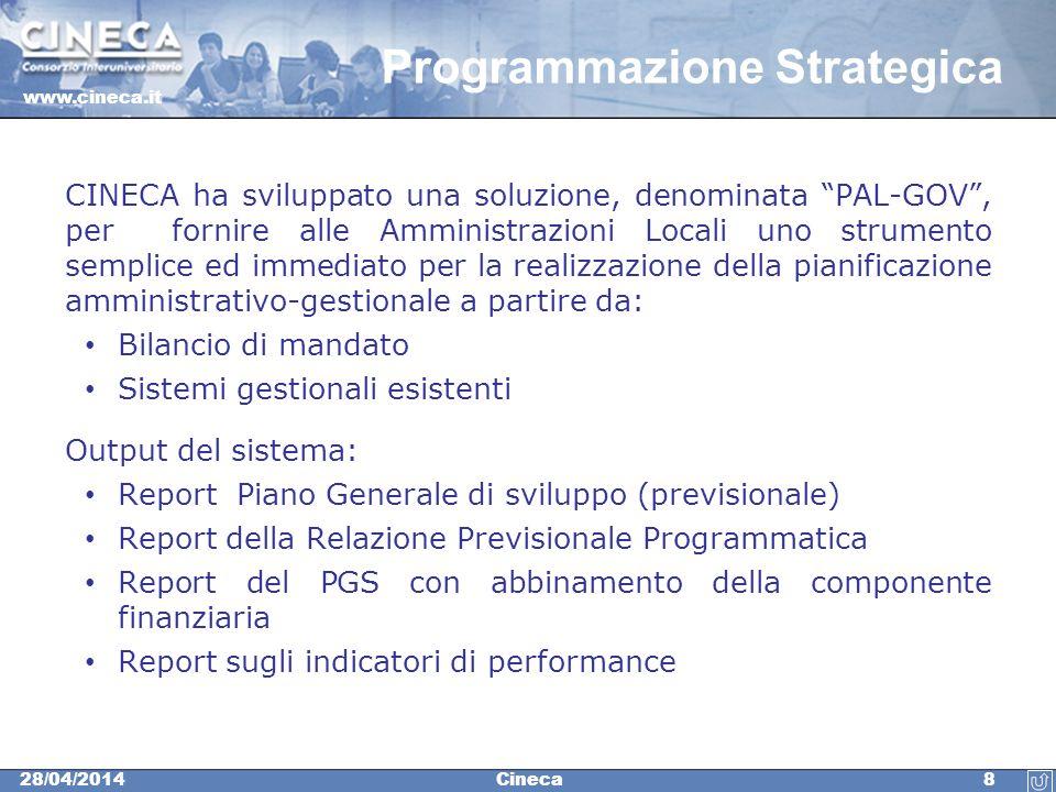 www.cineca.it 828/04/2014Cineca Programmazione Strategica CINECA ha sviluppato una soluzione, denominata PAL-GOV, per fornire alle Amministrazioni Loc