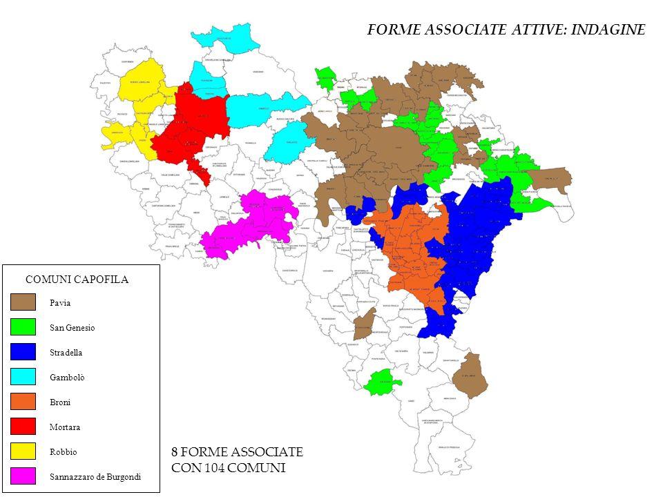 San Genesio Stradella Gambolò Broni Mortara Robbio Sannazzaro de Burgondi Pavia FORME ASSOCIATE ATTIVE: INDAGINE 8 FORME ASSOCIATE CON 104 COMUNI COMU