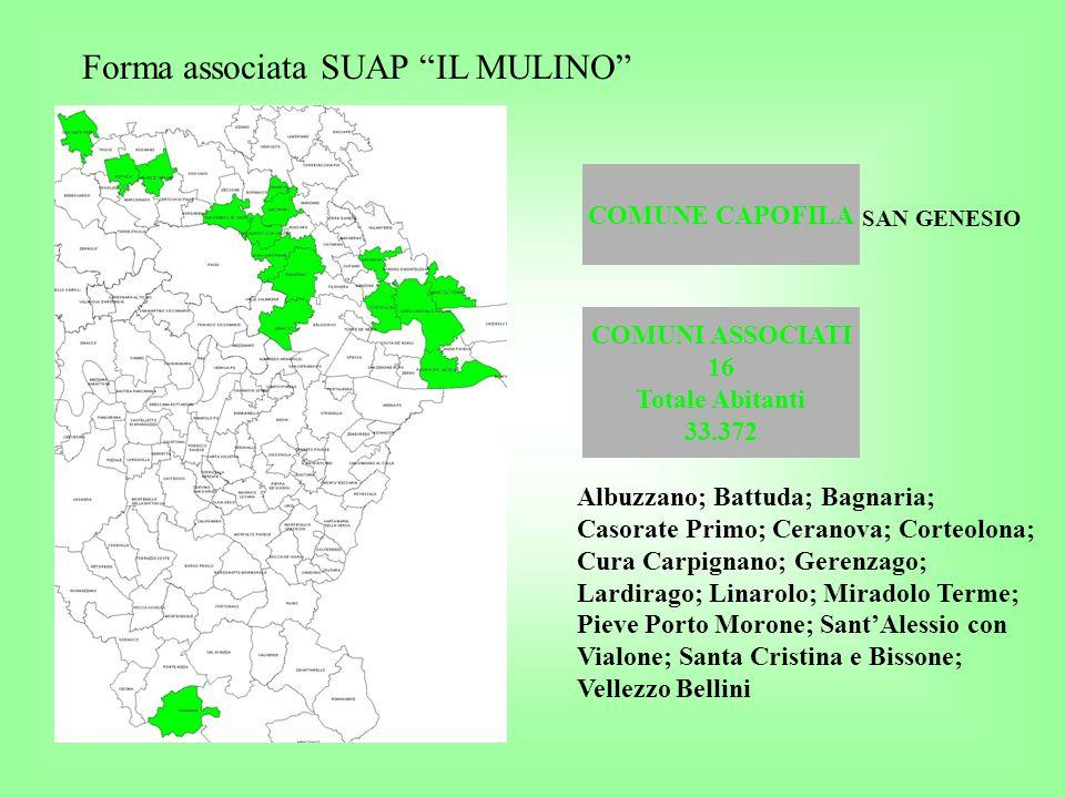 COMUNE CAPOFILA Forma associata SUAP IL MULINO COMUNI ASSOCIATI 16 Totale Abitanti 33.372 SAN GENESIO Albuzzano; Battuda; Bagnaria; Casorate Primo; Ce