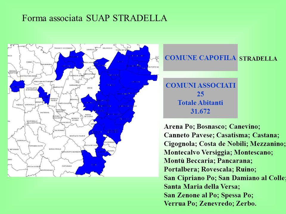 COMUNE CAPOFILA Forma associata SUAP STRADELLA COMUNI ASSOCIATI 25 Totale Abitanti 31.672 STRADELLA Arena Po; Bosnasco; Canevino; Canneto Pavese; Casa