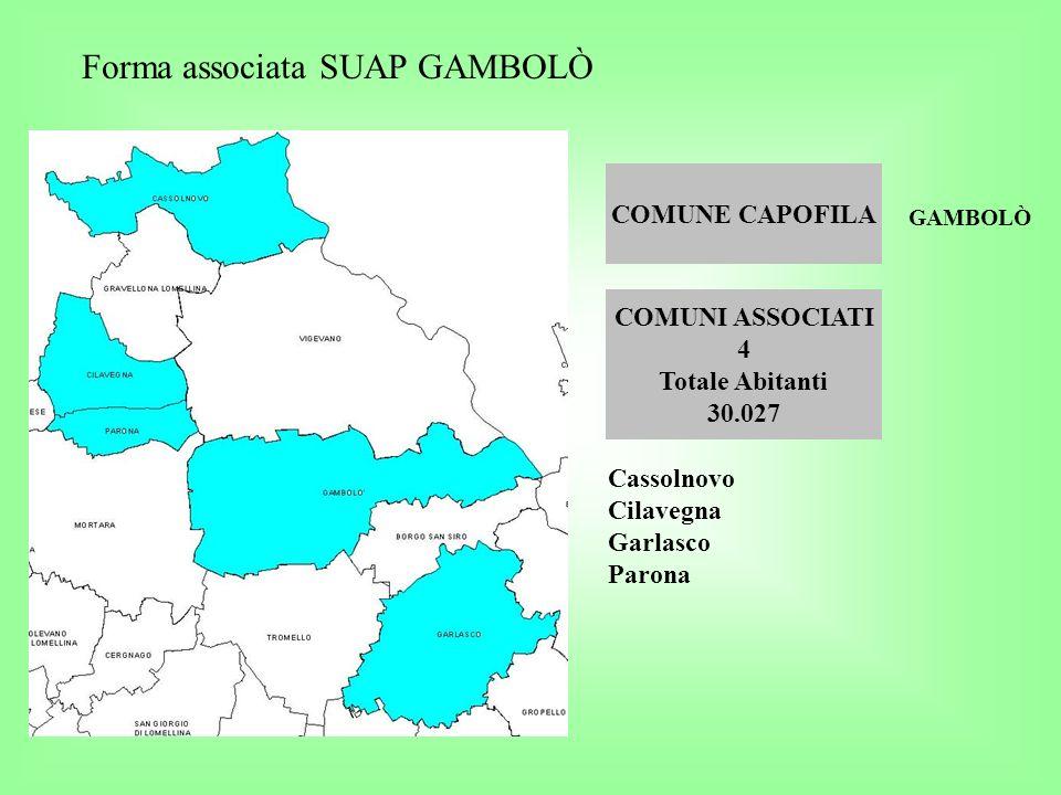 COMUNE CAPOFILA Forma associata SUAP GAMBOLÒ COMUNI ASSOCIATI 4 Totale Abitanti 30.027 GAMBOLÒ Cassolnovo Cilavegna Garlasco Parona