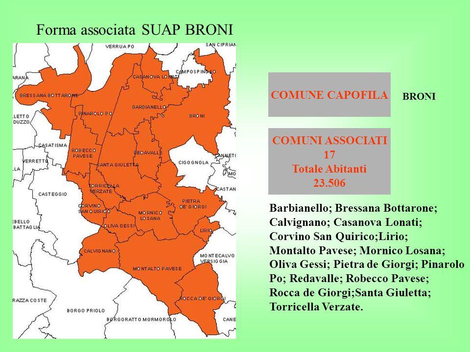 COMUNE CAPOFILA Forma associata SUAP BRONI COMUNI ASSOCIATI 17 Totale Abitanti 23.506 BRONI Barbianello; Bressana Bottarone; Calvignano; Casanova Lona