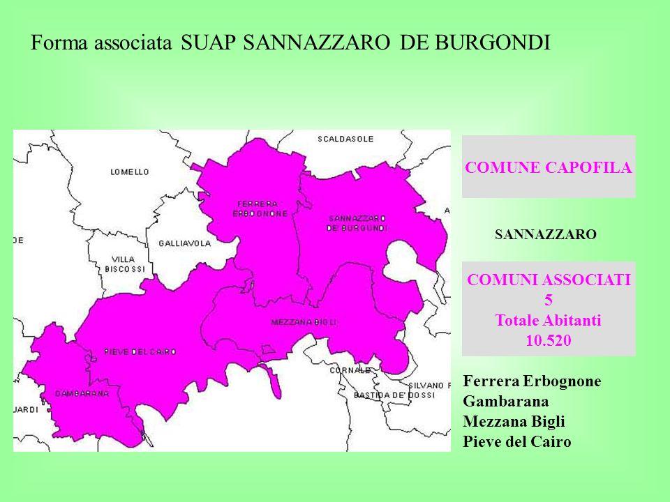 COMUNE CAPOFILA Forma associata SUAP SANNAZZARO DE BURGONDI COMUNI ASSOCIATI 5 Totale Abitanti 10.520 SANNAZZARO Ferrera Erbognone Gambarana Mezzana B
