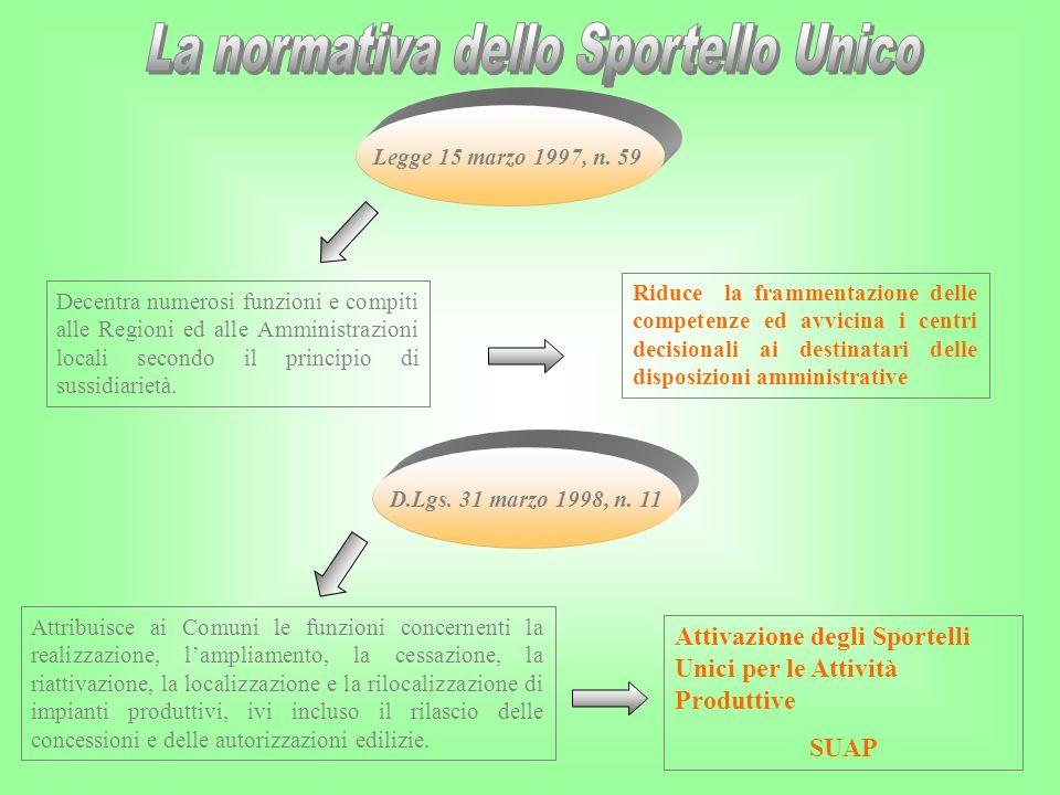 Legge 15 marzo 1997, n. 59. Decentra numerosi funzioni e compiti alle Regioni ed alle Amministrazioni locali secondo il principio di sussidiarietà. Ri