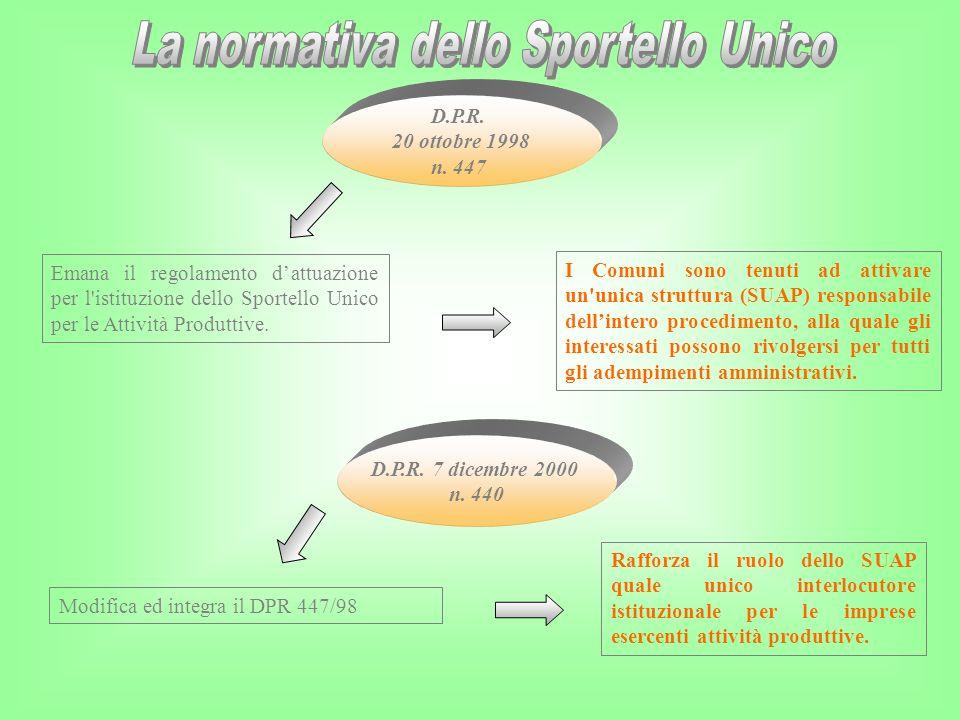 D.P.R. 20 ottobre 1998 n. 447. Emana il regolamento dattuazione per l'istituzione dello Sportello Unico per le Attività Produttive. I Comuni sono tenu