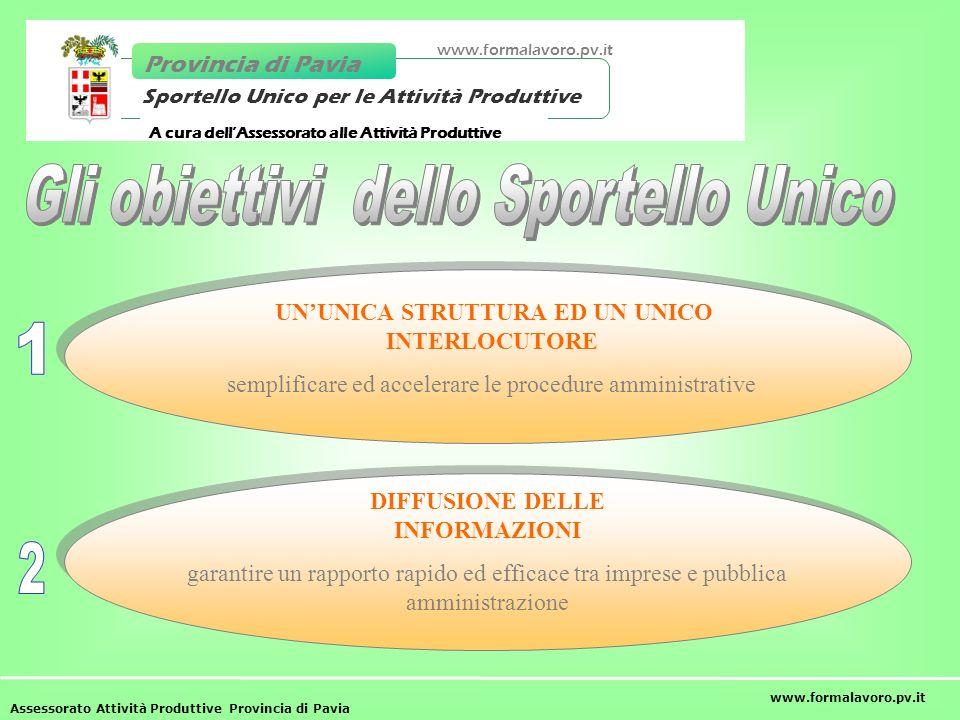 Assessorato Attività Produttive Provincia di Pavia www.formalavoro.pv.it Sportello Unico per le Attività Produttive Provincia di Pavia www.formalavoro