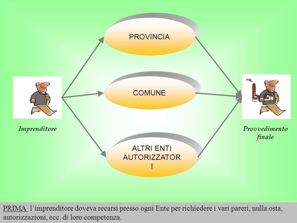 Assessorato Attività Produttive Provincia di Paviawww.formalavoro.pv.it ASLARPAVV.FREG.