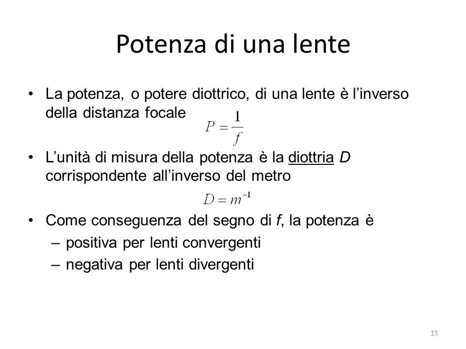 La potenza, o potere diottrico, di una lente è linverso della distanza focale Lunità di misura della potenza è la diottria D corrispondente allinverso