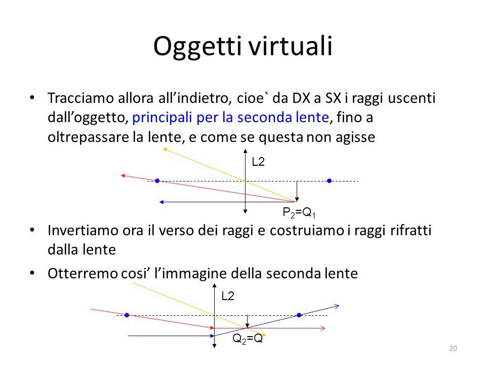 Oggetti virtuali Tracciamo allora allindietro, cioe` da DX a SX i raggi uscenti dalloggetto, principali per la seconda lente, fino a oltrepassare la l