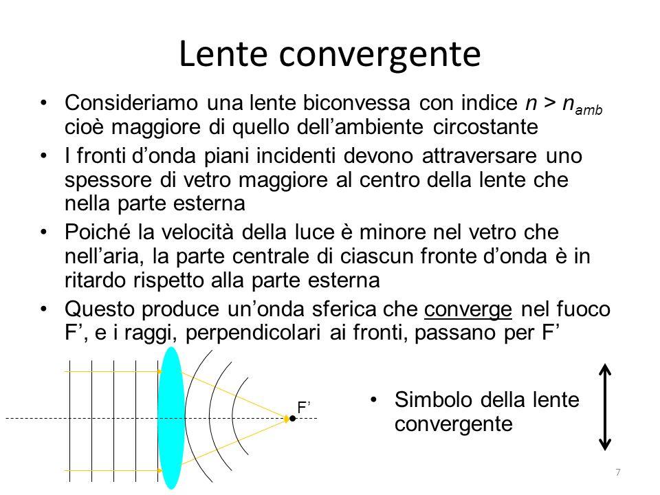 Sia dato un sistema di due lenti addossate di fuochi rispettivi f 1 e f 2, troviamo limmagine Q di un punto oggetto P A tal fine troviamo dapprima limmagine Q 1 dovuta alla lente L1 Lenti sottili addossate L1 P 1 =P Q1Q1 P 18