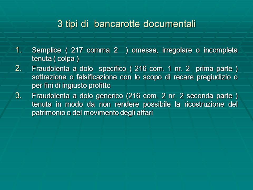 Cass. pen. Sez. 5, Sent. n. 7904 27/06/1997 D'Ambrogio. In tema di bancarotta semplice documentale, poiché il richiamo ai libri previsti dalla legge,