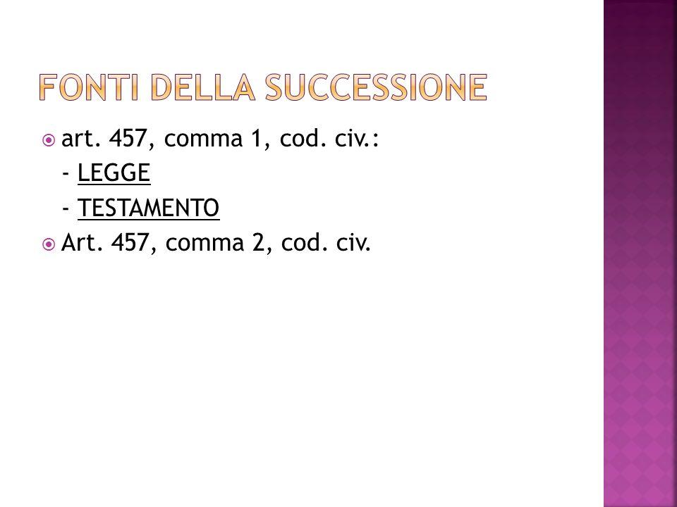 art. 457, comma 1, cod. civ.: - LEGGE - TESTAMENTO Art. 457, comma 2, cod. civ.