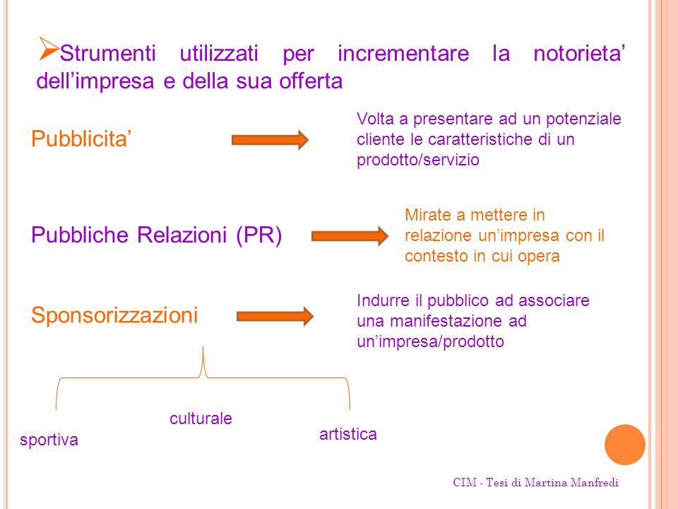 Pubblicita Pubbliche Relazioni (PR) Sponsorizzazioni Volta a presentare ad un potenziale cliente le caratteristiche di un prodotto/servizio Mirate a m