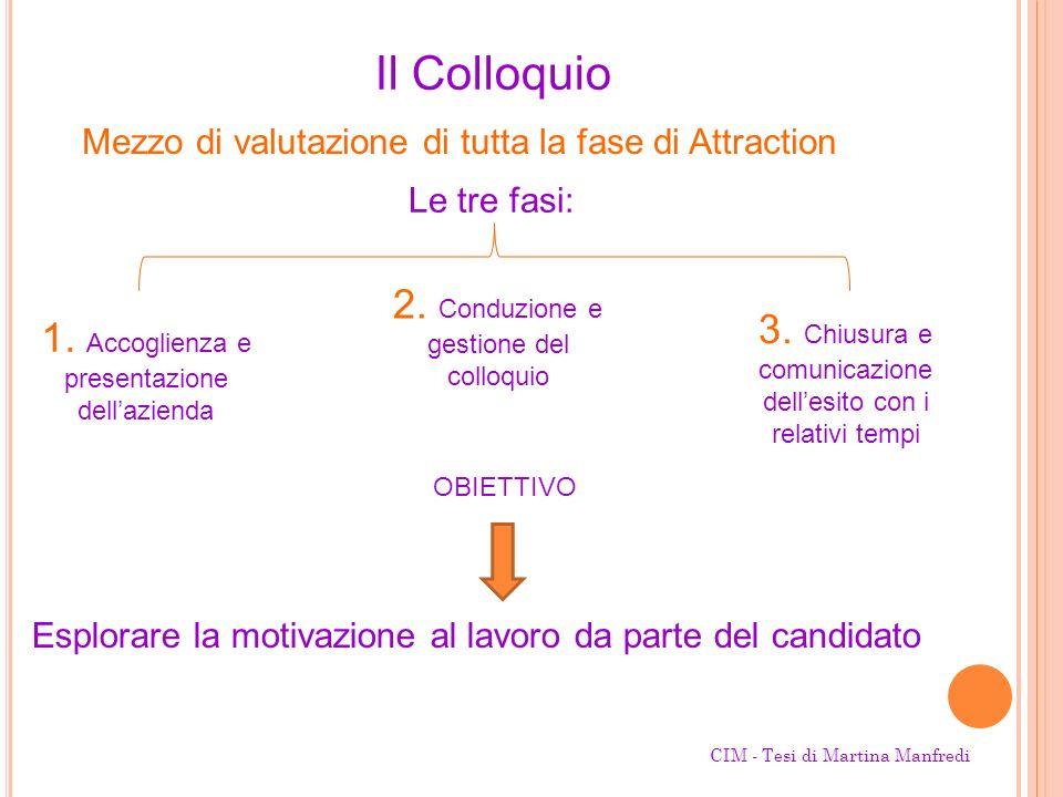 Il Colloquio Mezzo di valutazione di tutta la fase di Attraction Le tre fasi: 1. Accoglienza e presentazione dellazienda 2. Conduzione e gestione del