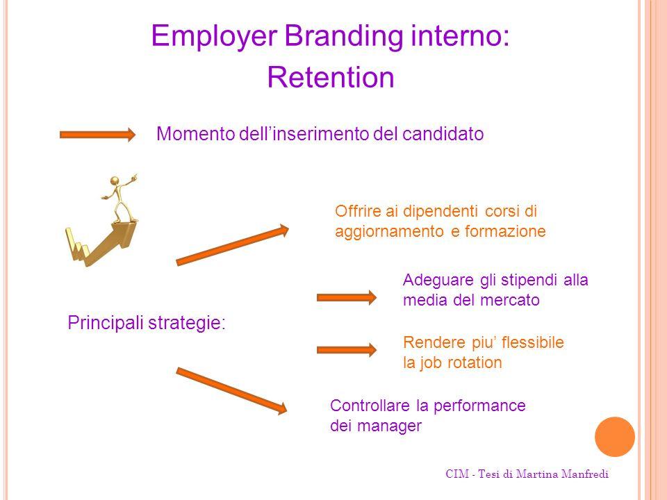 Employer Branding interno: Retention Momento dellinserimento del candidato Principali strategie: Offrire ai dipendenti corsi di aggiornamento e formaz