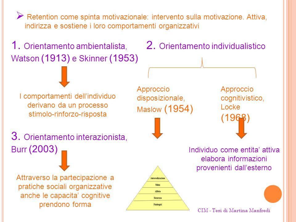 Retention come spinta motivazionale: intervento sulla motivazione. Attiva, indirizza e sostiene i loro comportamenti organizzativi 1. Orientamento amb
