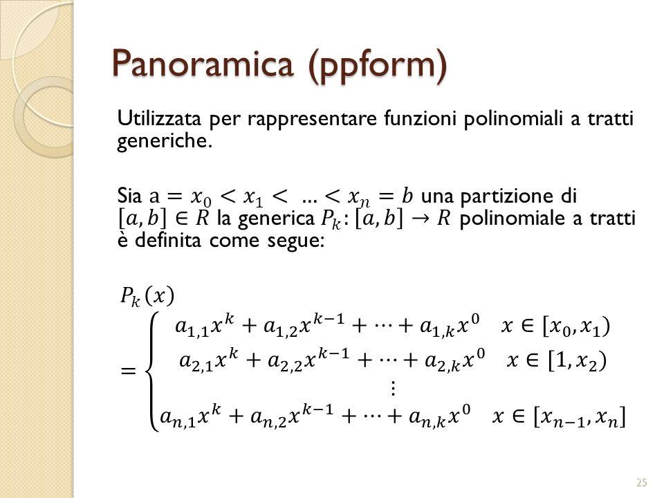 Panoramica (ppform) 25