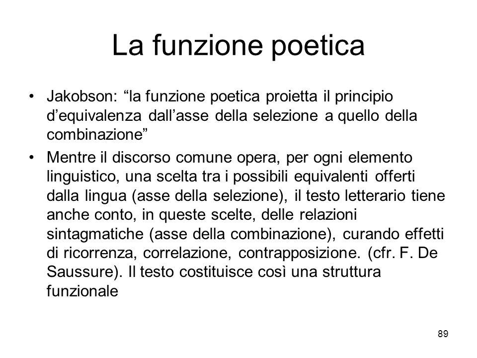 89 La funzione poetica Jakobson: la funzione poetica proietta il principio dequivalenza dallasse della selezione a quello della combinazione Mentre il