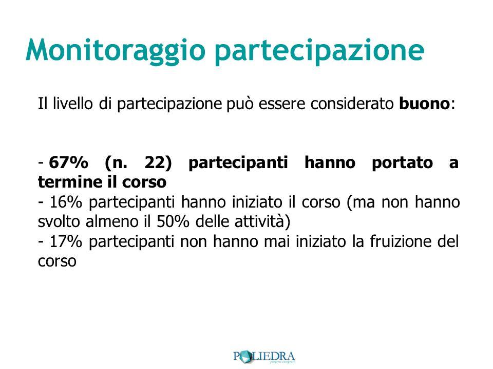 Monitoraggio partecipazione Il livello di partecipazione può essere considerato buono: - 67% (n.