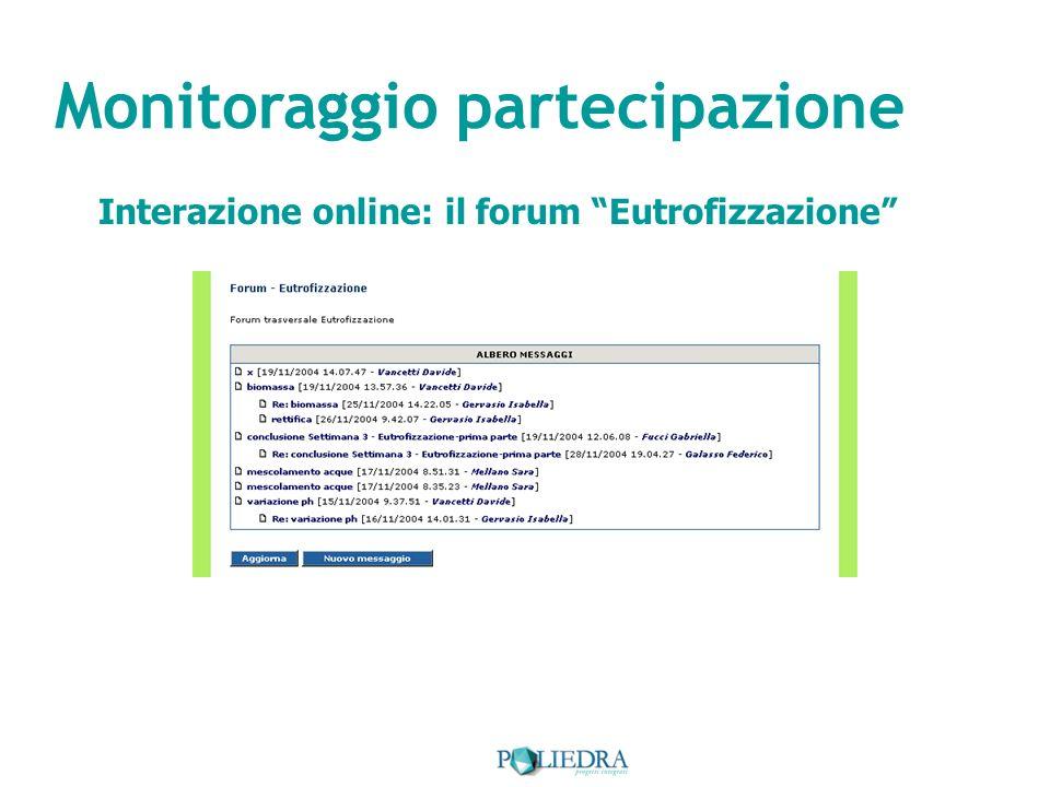 Monitoraggio partecipazione Interazione online: il forum Eutrofizzazione