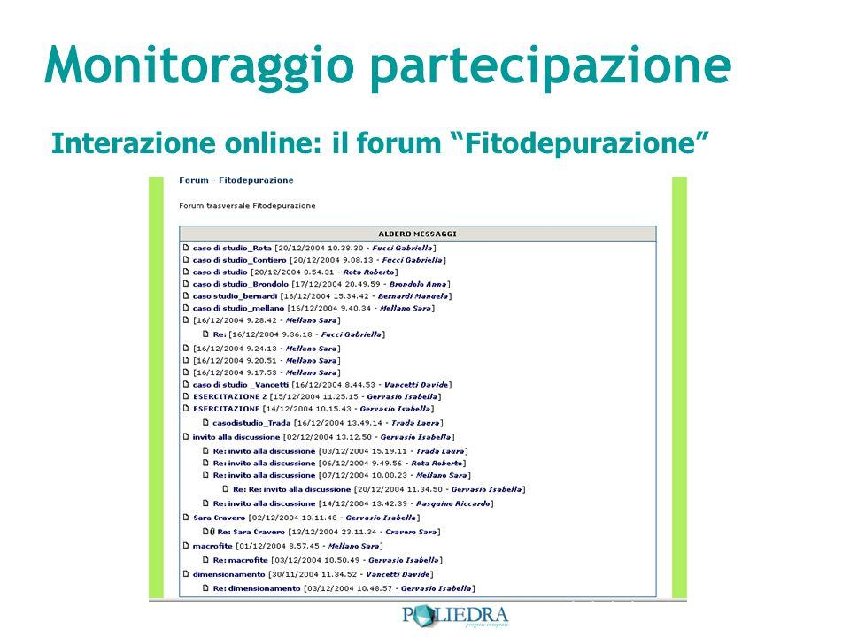Monitoraggio partecipazione Interazione online: il forum Fitodepurazione