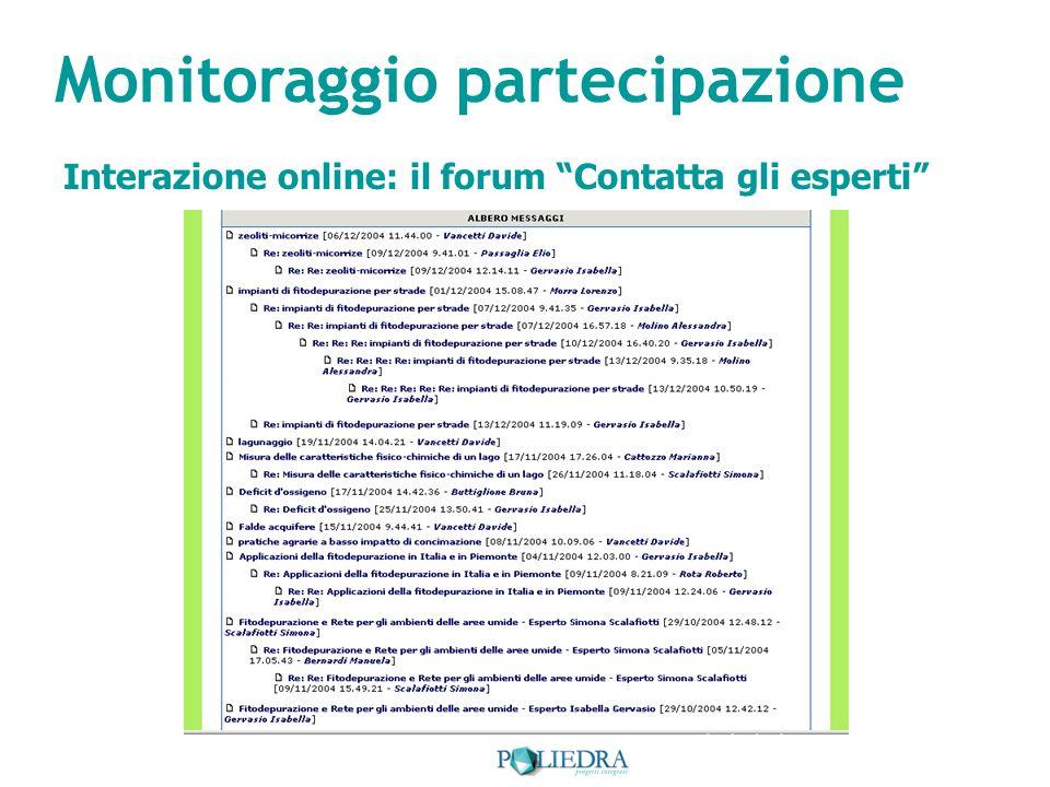 Monitoraggio partecipazione Interazione online: il forum Contatta gli esperti