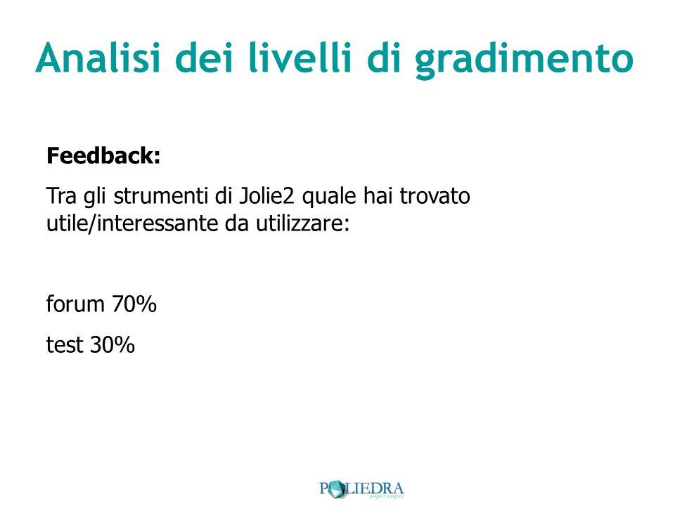 Analisi dei livelli di gradimento Feedback: Tra gli strumenti di Jolie2 quale hai trovato utile/interessante da utilizzare: forum 70% test 30%