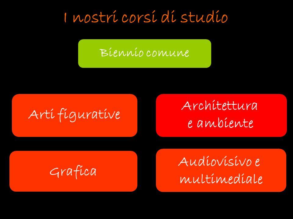 I nostri corsi di studio Biennio comune Arti figurative Architettura e ambiente Audiovisivo e multimediale Grafica