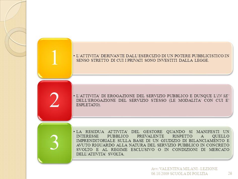 LATTIVITA DERIVANTE DALLESERCIZIO DI UN POTERE PUBBLICISTICO IN SENSO STRETTO DI CUI I PRIVATI SONO INVESTITI DALLA LEGGE. 1 LATTIVITA DI EROGAZIONE D
