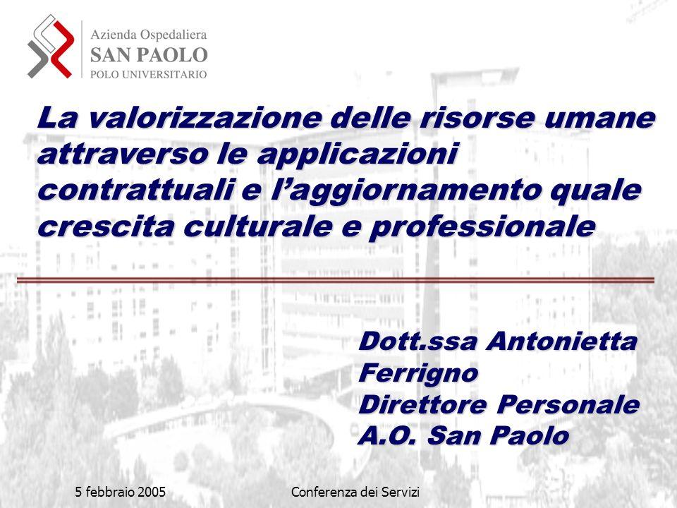 5 febbraio 2005Conferenza dei Servizi La valorizzazione delle risorse umane attraverso le applicazioni contrattuali e laggiornamento quale crescita culturale e professionale Dott.ssa Antonietta Ferrigno Direttore Personale A.O.