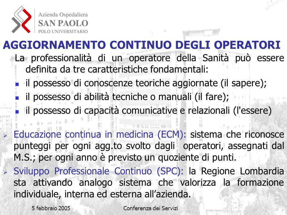 5 febbraio 2005Conferenza dei Servizi AGGIORNAMENTO CONTINUO DEGLI OPERATORI La professionalità di un operatore della Sanità può essere definita da tr