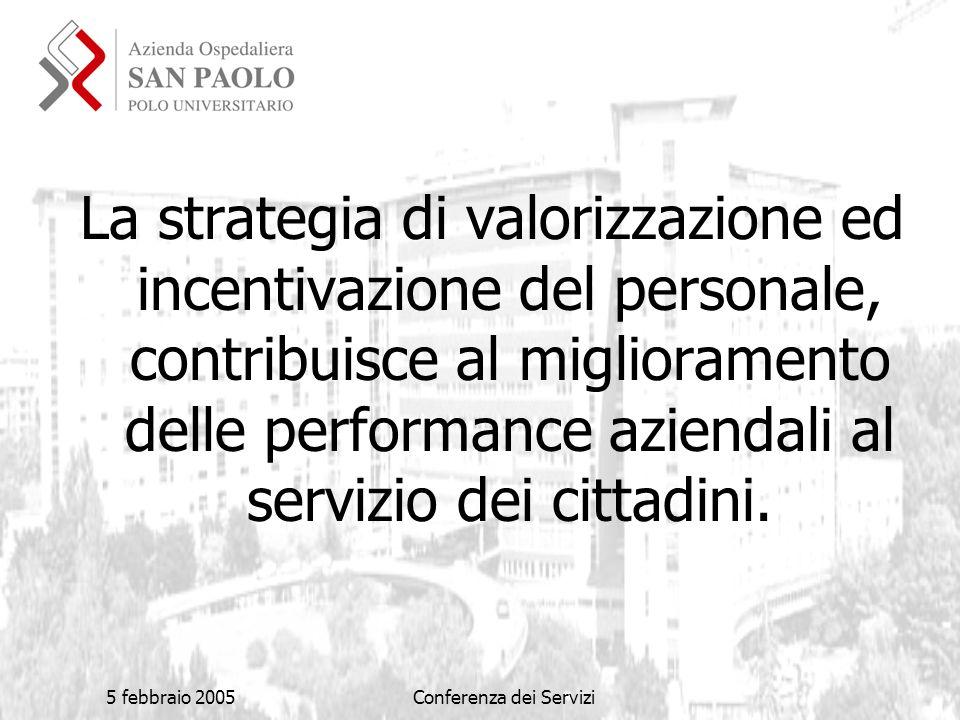 5 febbraio 2005Conferenza dei Servizi La strategia di valorizzazione ed incentivazione del personale, contribuisce al miglioramento delle performance aziendali al servizio dei cittadini.