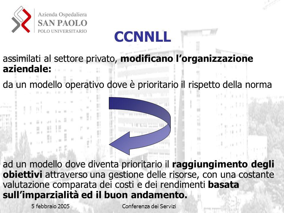 5 febbraio 2005Conferenza dei Servizi assimilati al settore privato, modificano lorganizzazione aziendale: da un modello operativo dove è prioritario