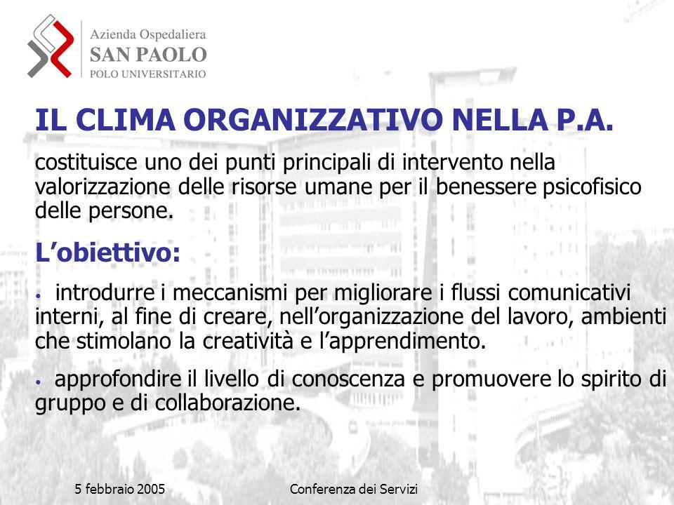 5 febbraio 2005Conferenza dei Servizi IL CLIMA ORGANIZZATIVO NELLA P.A.