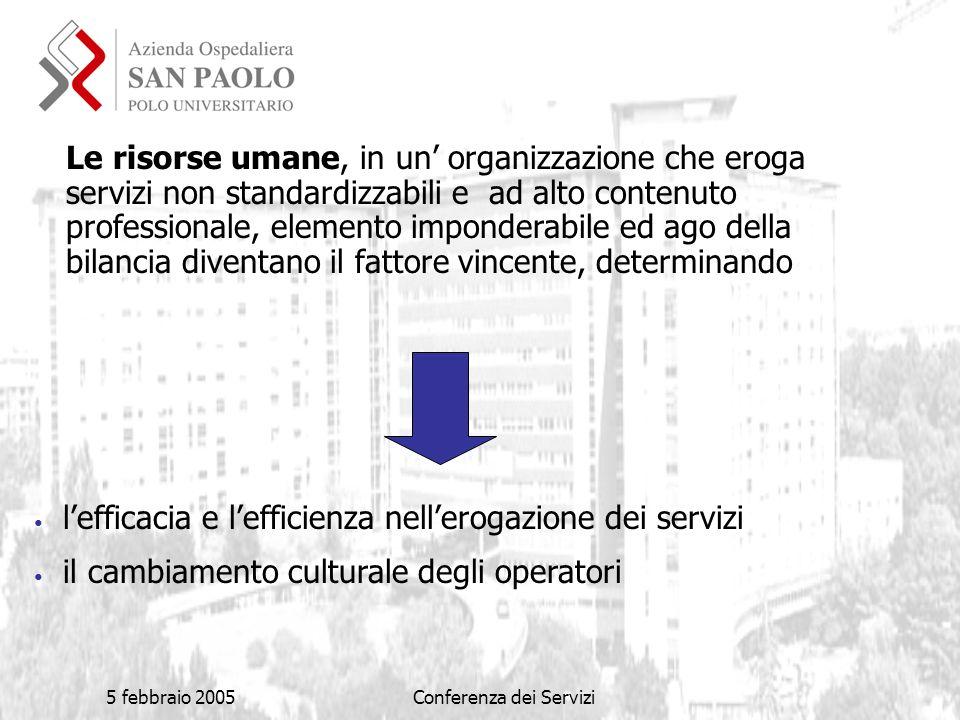 5 febbraio 2005Conferenza dei Servizi lefficacia e lefficienza nellerogazione dei servizi il cambiamento culturale degli operatori Le risorse umane, i